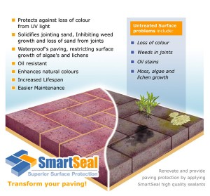 SMARTSEAL-SEALER-LAYOUT2